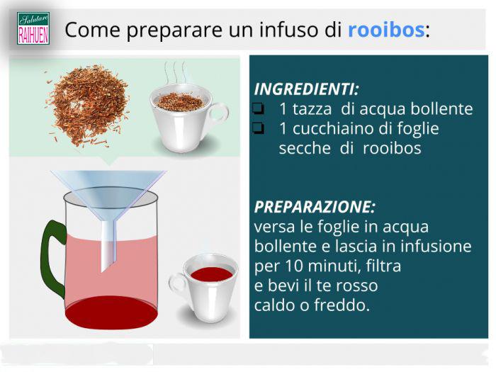 preparazione-te-rosso-cinese-rooibos